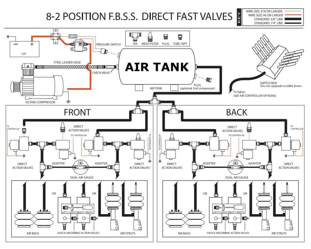 [DIAGRAM_38YU]  Car Air Bag Schematics - 02 Trailblazer Wiring Diagram for Wiring Diagram  Schematics | Airline Schematics |  | Wiring Diagram and Schematics