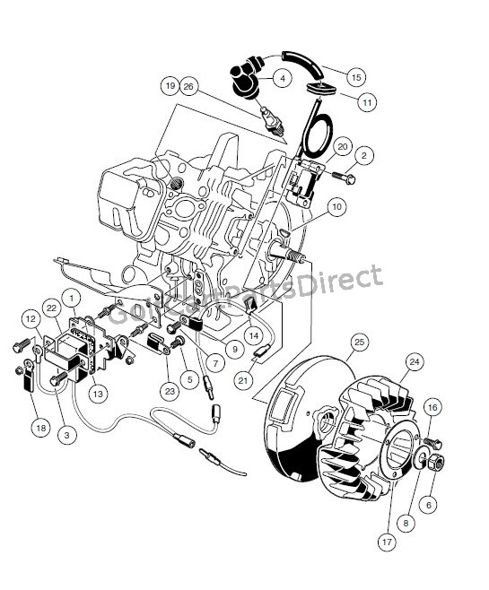 Cool Club Car Ignition Coil Wiring Diagram The Uptodate Wiring Diagram Wiring Cloud Ymoonsalvmohammedshrineorg