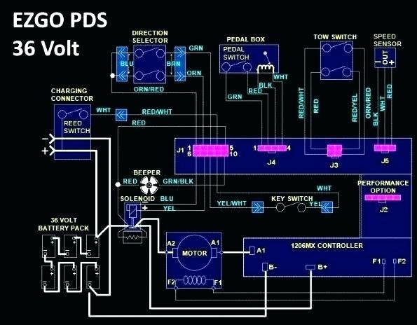 2001 ez go txt wire diagram  1987 ford ranger wiring