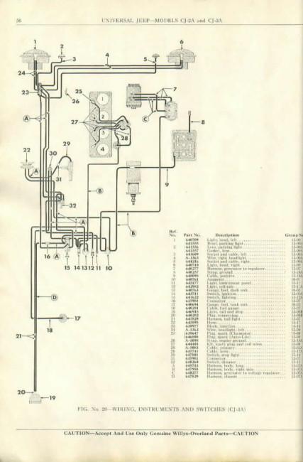 willys pickup wiring diagrams - 4230 john deere ignition wiring diagram -  hyundaiii.tukune.jeanjaures37.fr  wiring diagram resource