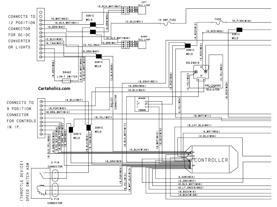 Car Wiring Diagram Database - wiring diagrams schematics13.persatuan-bangsa-bangsa-20.dartcluboosterwolde.nl