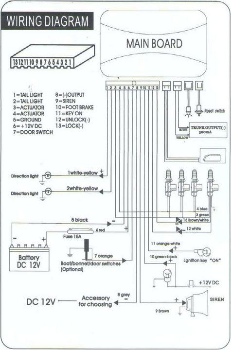 HR_9040] Tamarack Central Locking Wiring DiagramOphen Pelap Ation Caba Tacle Wned Adit Denli Lous Heeve Mohammedshrine  Librar Wiring 101