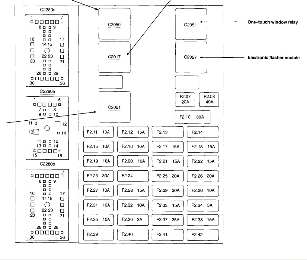 SVX_417] Lear Peterbilt Fuse Box   cabling-linear wiring diagram option    cabling-linear.confort-satisfaction.frConfort Satisfaction
