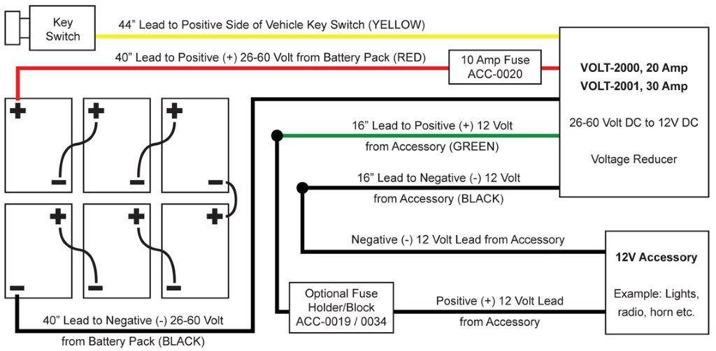 Bg 5950  Ez Go Rxv 48 Volt Battery Wiring Diagram Free