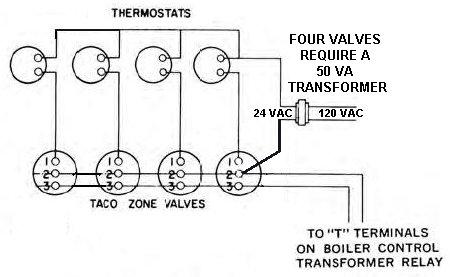 Excellent Taco Valves Diagram Basic Electronics Wiring Diagram Wiring Cloud Xempagosophoxytasticioscodnessplanboapumohammedshrineorg