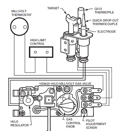 Phenomenal Control Valve Wiring Diagram Wiring Diagram Data Wiring Cloud Timewinrebemohammedshrineorg