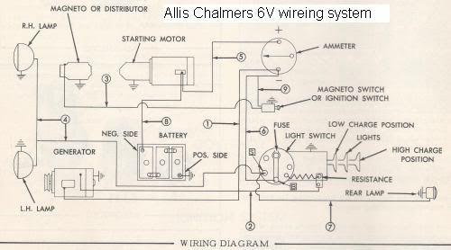 Brilliant 6V Wiring Diagram Allis Chalmers C Allis Chalmers B C Diagram Wiring Cloud Uslyletkolfr09Org