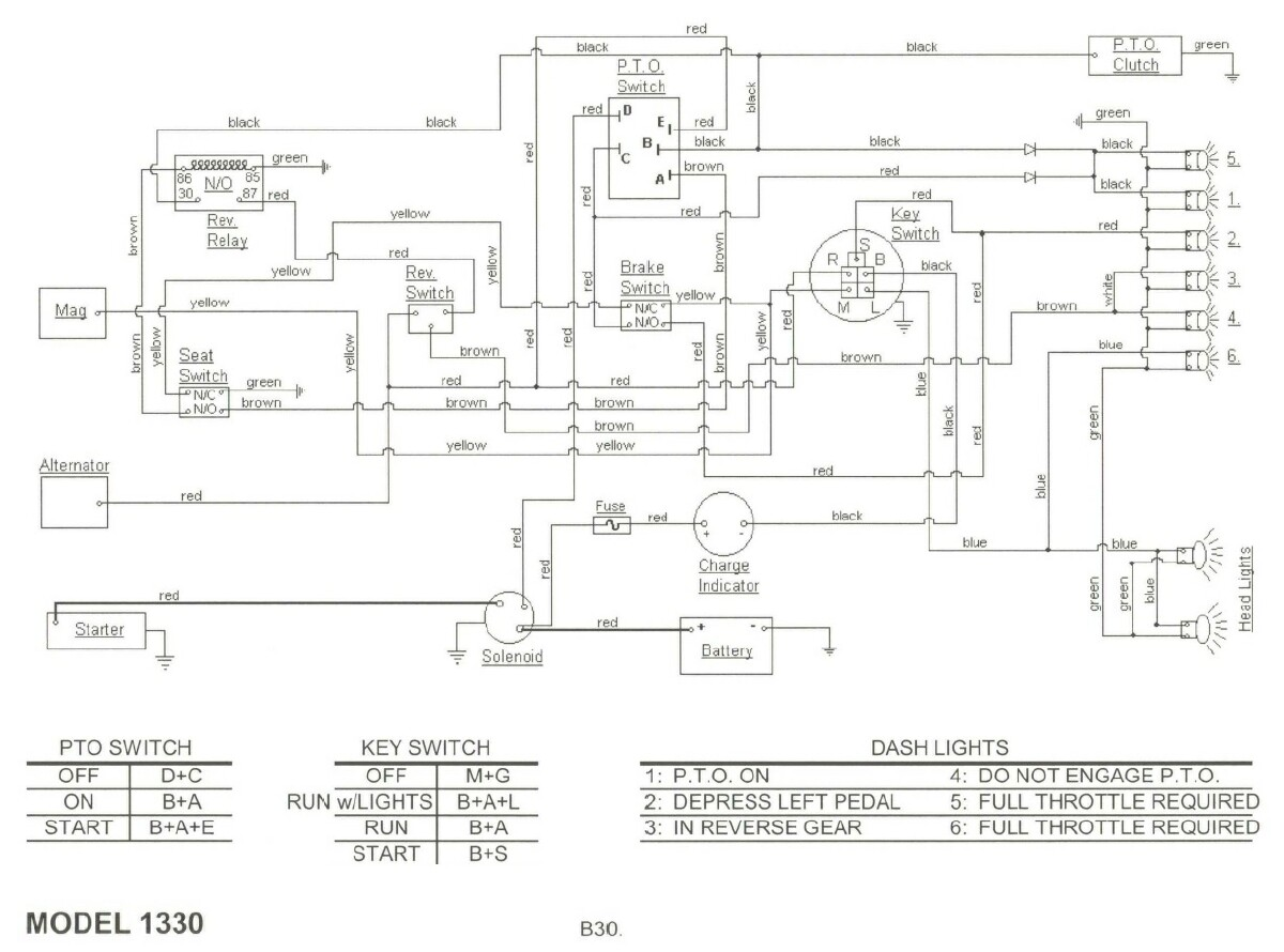 [CSDW_4250]   CX_9205] 2165 Cub Cadet Pto Wiring Diagram Schematic Wiring | Cub Cadet 2165 Wiring Diagram |  | Feren Jebrp Mohammedshrine Librar Wiring 101