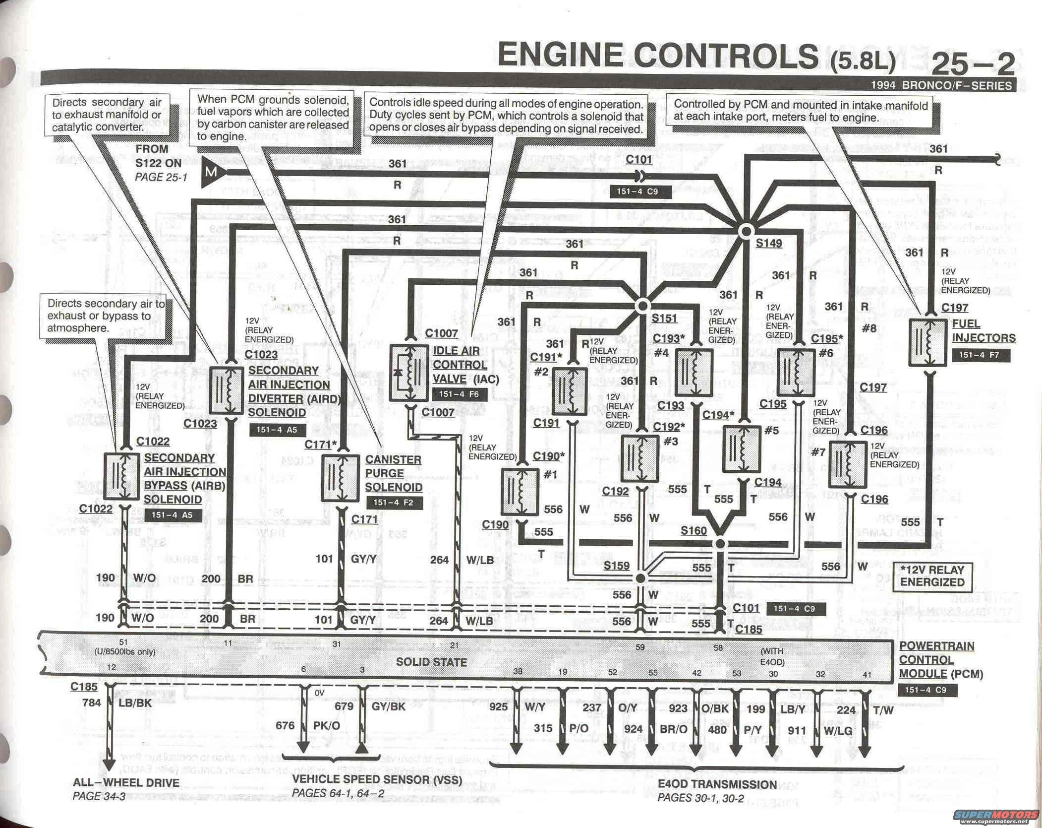 Wiring Diagram 1986 Ford Bronco