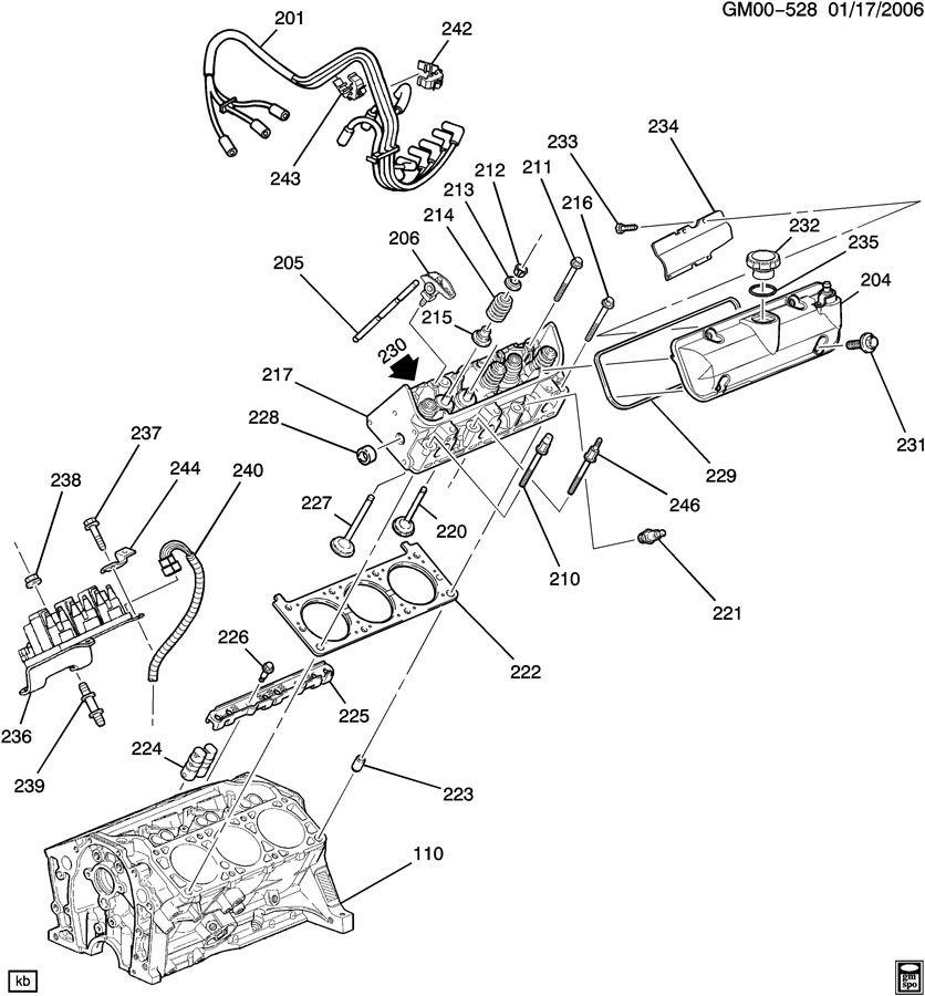 EX_7911] 1997 Chevy 3 1 Engine Diagram Free Diagram   Chevrolet Lumina Engine Diagram      Unde Aeocy Xaem Bedr Isra Mohammedshrine Librar Wiring 101