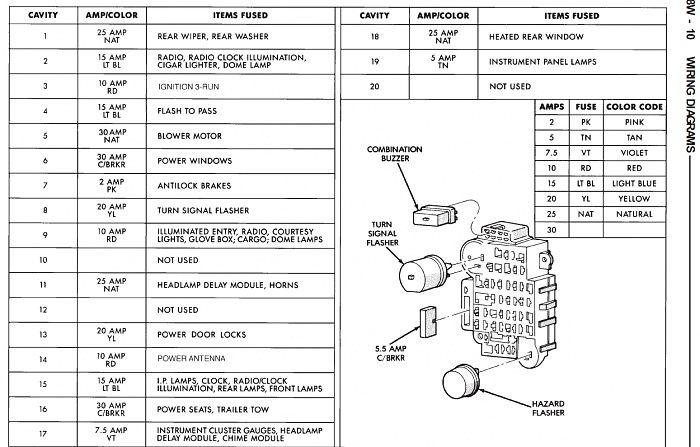KV_5127] 95 Jeep Cherokee Fuse Panel Diagram Schematic WiringTron Kapemie Mohammedshrine Librar Wiring 101