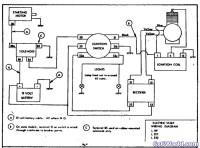 magneto wiring schematic kohler engines av 9430  kohler command 18 hp engine diagram  kohler command 18 hp engine diagram