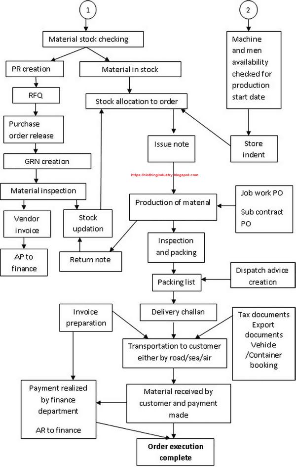 Zr 9880  Erp Diagram Schematic Wiring