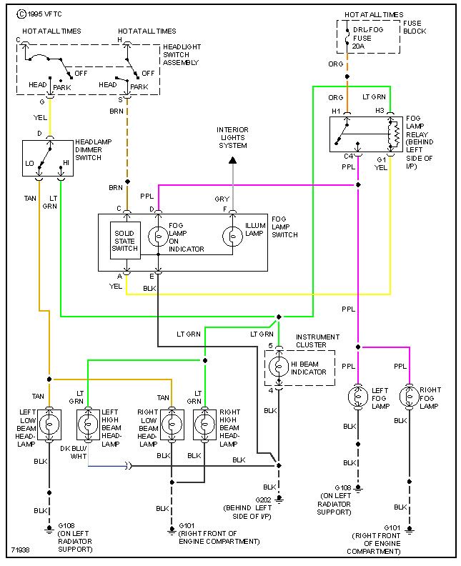 Fabulous 2000 Chevy Headlight Wiring Diagram Wiring Diagram Data Wiring Cloud Monangrecoveryedborg