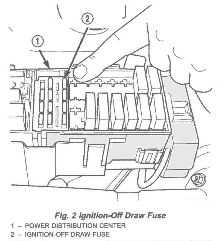Tremendous 2000 Jeep Cherokee Fuse Box Fuel Wiring Diagram M6 Wiring Cloud Overrenstrafr09Org