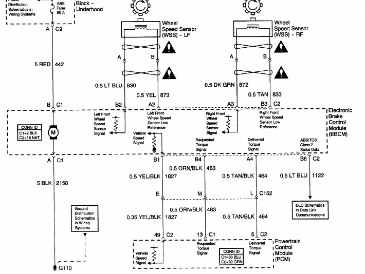 Peachy 2000 Z71 Abs Module Diagram Wiring Diagram Library Wiring Cloud Intelaidewilluminateatxorg