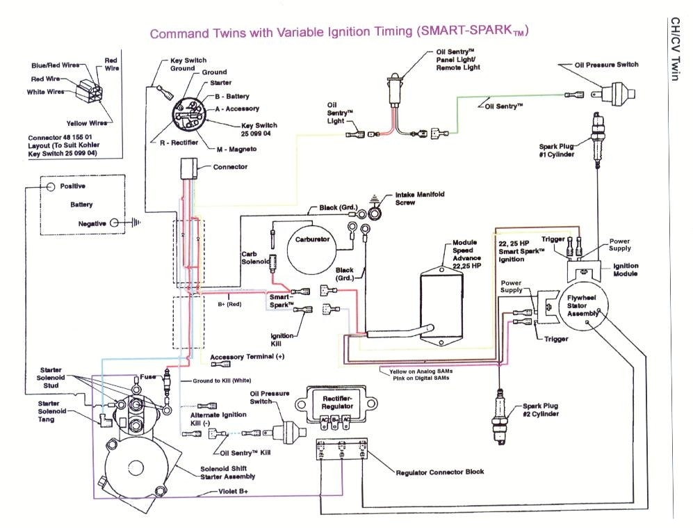ch20s kohler engine wiring diagram lx 7438  ignition switch wiring diagram on kohler ignition wiring  lx 7438  ignition switch wiring diagram