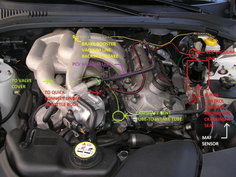 ZD_4161] 2000 Jaguar Xj8 Engine Diagram Wiring DiagramTimew Arch Denli Mohammedshrine Librar Wiring 101