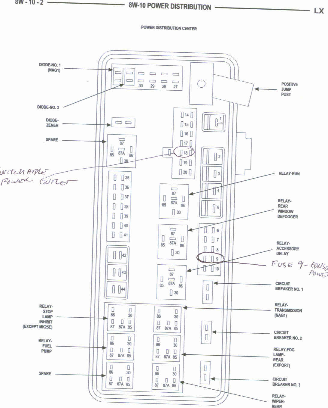 2005 chrysler 300 front fuse box layout - schema wiring diagrams  state-recent - state-recent.cultlab.it  cultlab.it