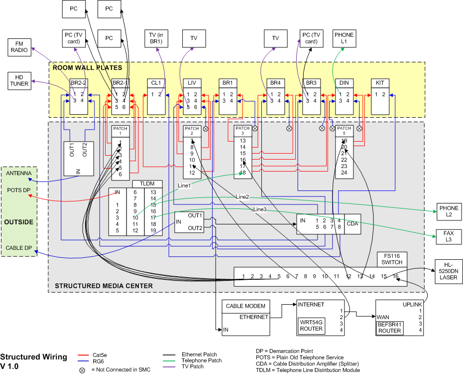 ee_7402] how to make a wiring diagram in visio schematic wiring cat 6 wiring diagram visio rj45 visio stencil dome grebs papxe xero mohammedshrine librar wiring 101