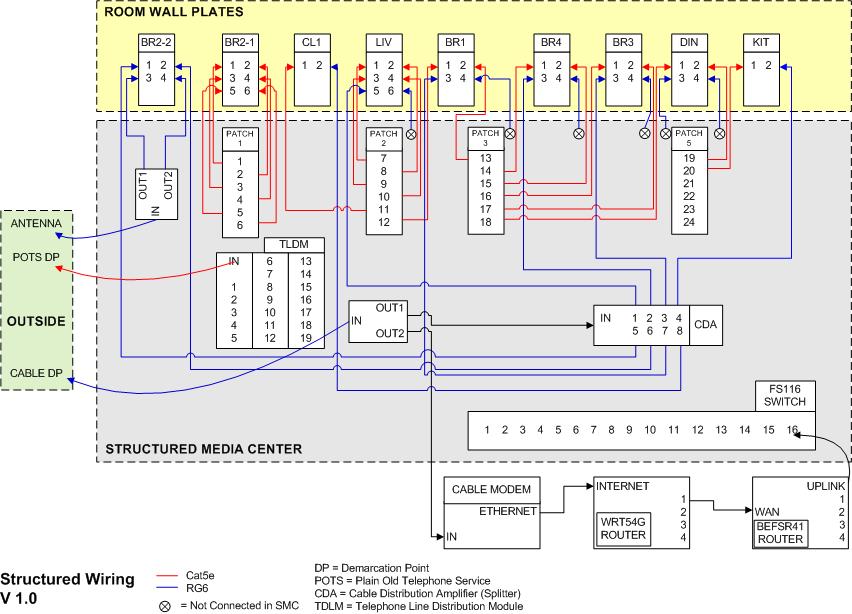 mm_4708] wiring harness visio free diagram cat 6 wiring diagram visio odf visio stencil trua aidew illuminateatx librar wiring 101