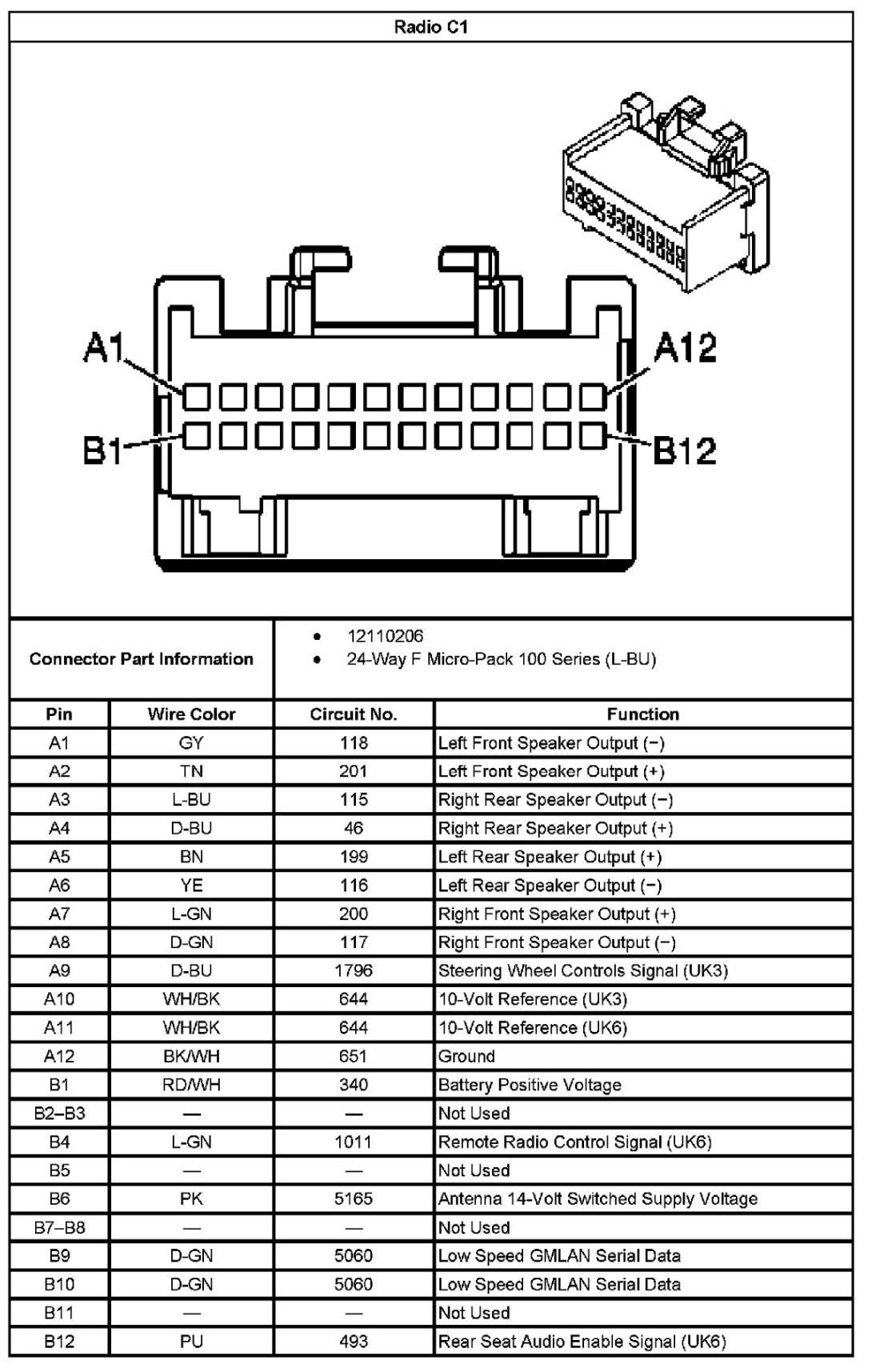 2001 Chevy Cavalier Radio Wiring Diagram - Database ...