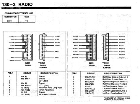1994 Ford E350 Radio Wiring Diagram Wiring Diagrams Regular A Regular A Miglioribanche It