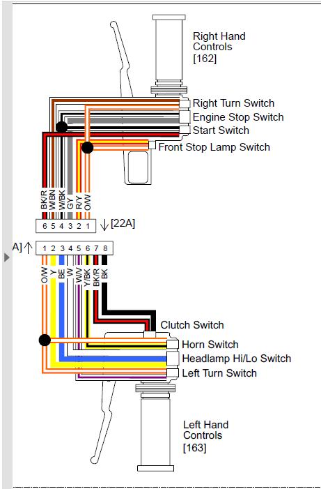 [FPWZ_2684]  HS_5261] Installing Handlebar Switch Wiring Extensions For Harleydavidson Wiring  Diagram   2007 Street Glide Handlebar Switches Wiring Diagram      Nful Gue45 Mohammedshrine Librar Wiring 101