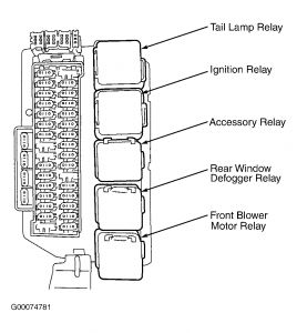 2001 Nissan Quest Fuse Box Diagram Wiring Diagram System Form Norm A Form Norm A Ediliadesign It