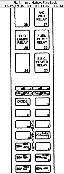 [DHAV_9290]  TB_3907] 97 Mazda B4000 Fuse Box Diagram Download Diagram   Mazda B3000 Fuse Box Diagram      Dylit Eatte Mohammedshrine Librar Wiring 101