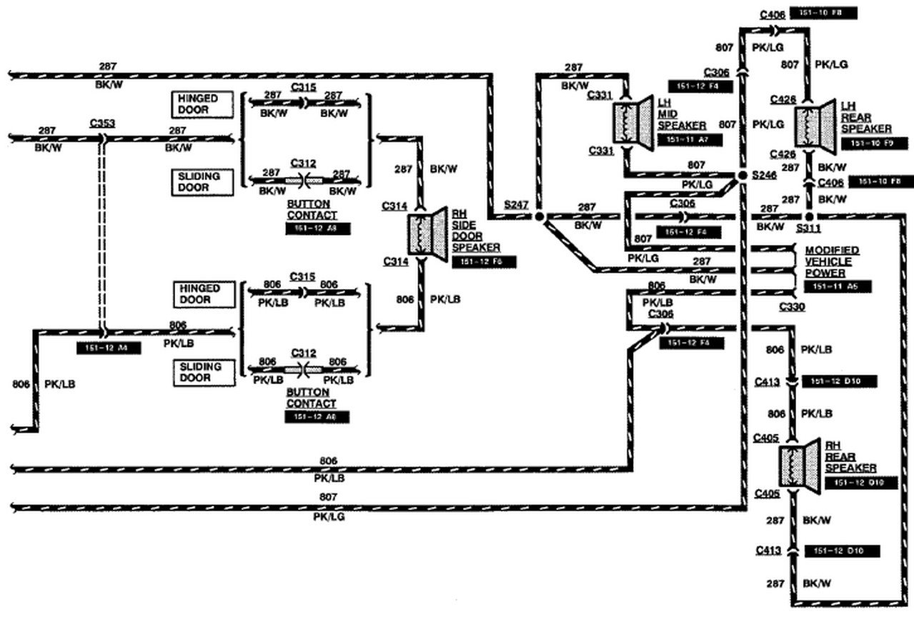 Swell 92 Ford F150 Wiring Diagram Wiring Diagram Tutorial Wiring Cloud Licukaidewilluminateatxorg