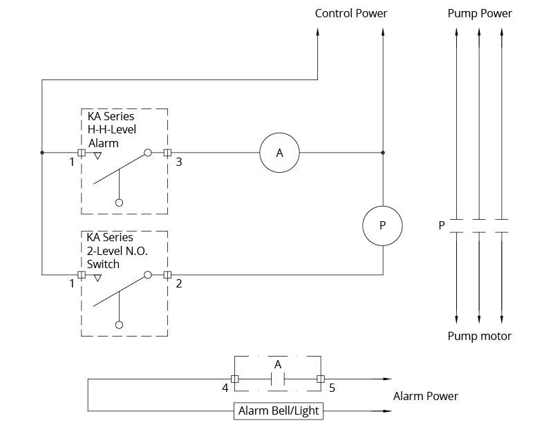 Cool Single Line Wiring Diagram Plc Basic Electronics Wiring Diagram Wiring Cloud Hemtshollocom