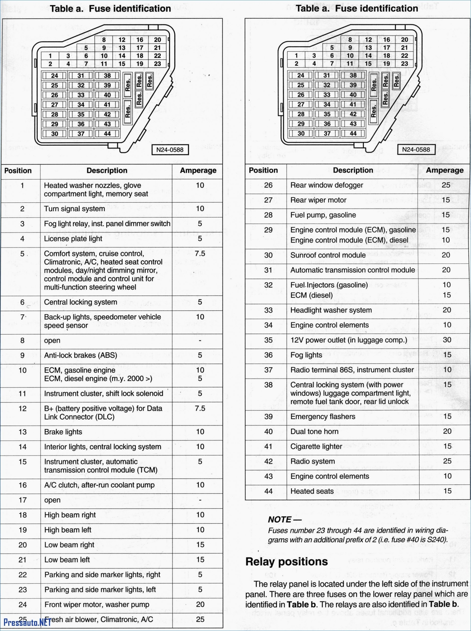 Fuse Box For 2000 Audi A6 - 1996 Cadillac Deville Wiring Diagram Schematic  for Wiring Diagram SchematicsWiring Diagram Schematics