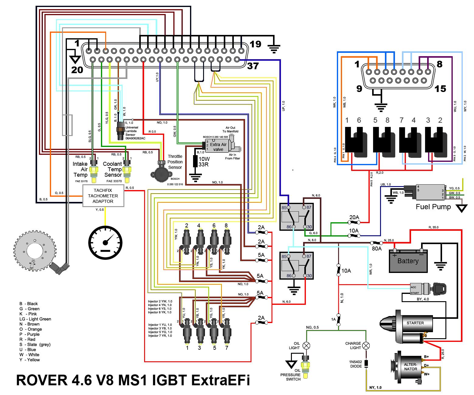 Awe Inspiring Land Rover Series 3 Heater Wiring Diagram Wiring Library Wiring Cloud Monangrecoveryedborg