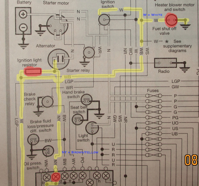 land rover indicator wiring diagram 2011 ford escape fuse