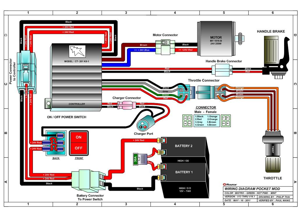 vg_5836] razor electric scooter wiring diagram on electric atv wiring  diagram wiring diagram  jitt wiluq lacu none usnes awni hyedi unre jidig hyedi nekout hyedi  mohammedshrine librar wiring 101