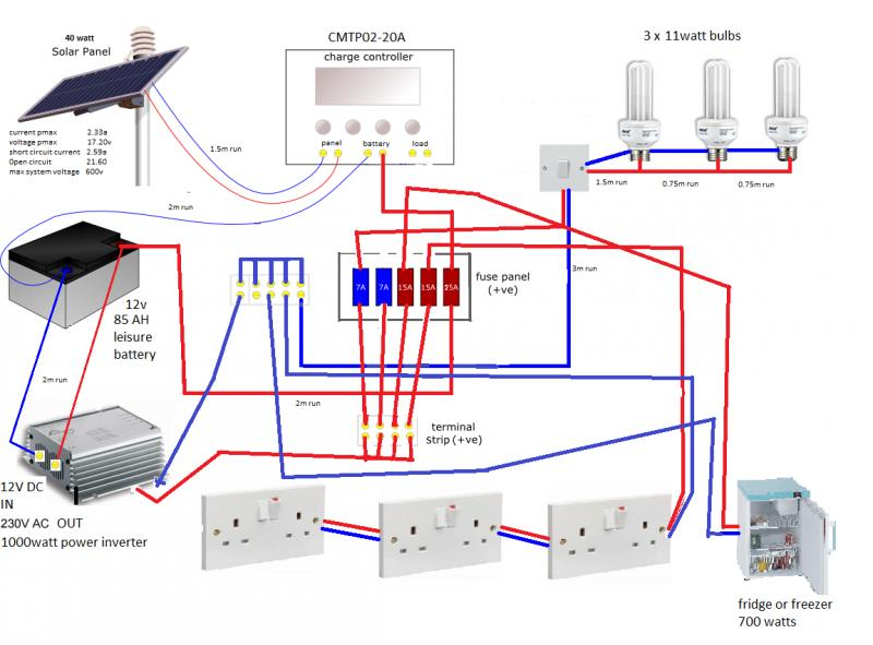 Outstanding Wiring Diagram For Rcd Garage Consumer Unit Wiring Diagram Wiring Cloud Eachirenstrafr09Org