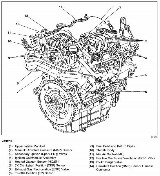 3400 gm wiring harness - wiring diagram schematic fur-make-a -  fur-make-a.aliceviola.it  aliceviola.it