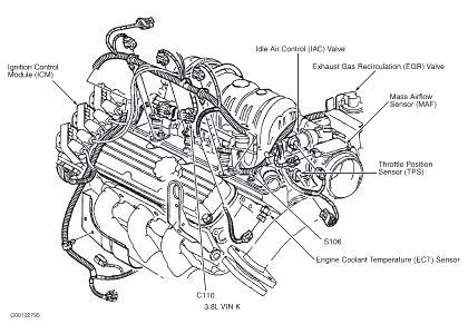 2003 Buick Century 3100 Engine Diagram Wiring Diagrams Pipe Site Pipe Site Alcuoredeldiabete It