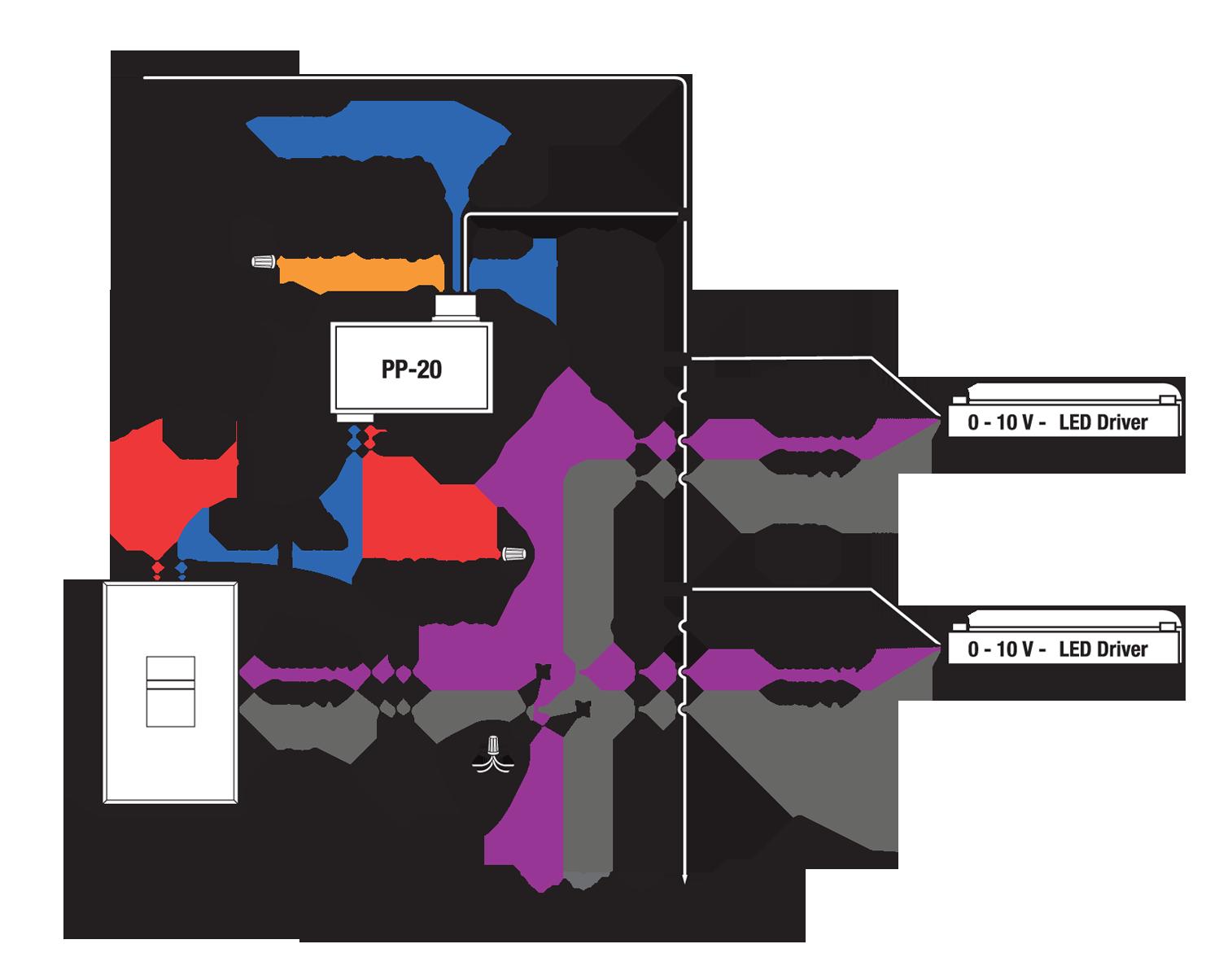 Surprising 120V Switch Wiring Basic Electronics Wiring Diagram Wiring Cloud Biosomenaidewilluminateatxorg