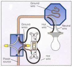 Enjoyable Basic House Wiring Diagrams Double Reciptacal Pdf Epub Library Wiring Cloud Histehirlexornumapkesianilluminateatxorg