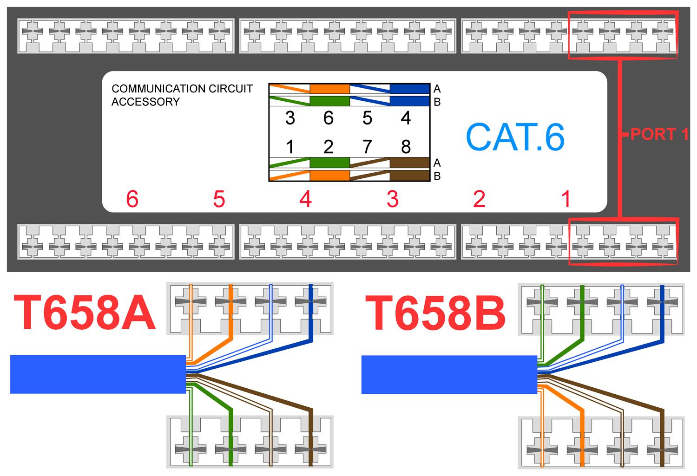En 0309 Panel Wiring Diagram Phone Socket Wiring Cat 5 Cable Wiring Diagram Free Diagram