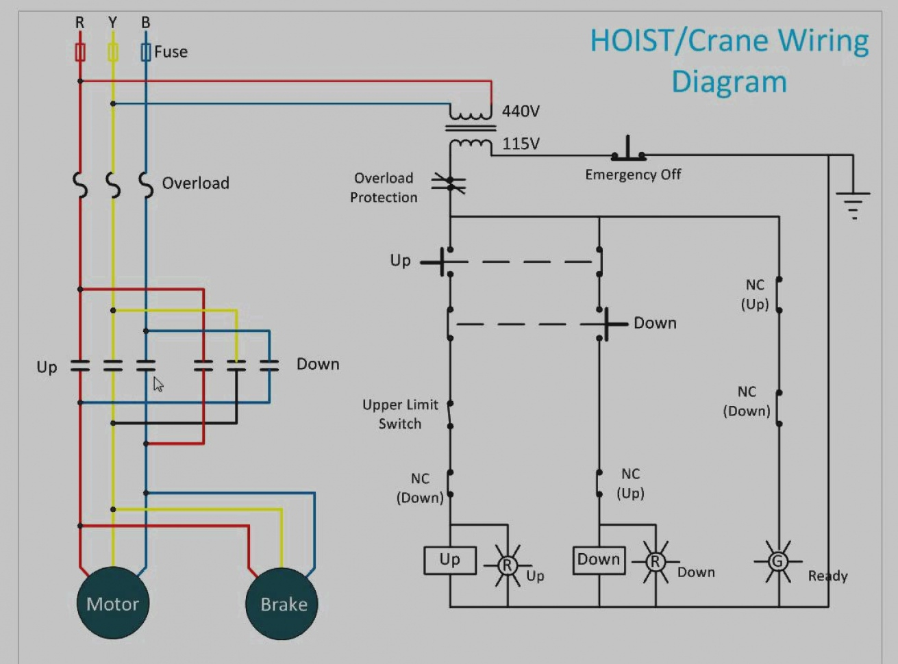 [DIAGRAM_38IS]  ST_4753] Chain Hoist Wiring Diagram For Free Diagram | Budgit Hoist Wiring Schematic |  | Omen Over Vira Mohammedshrine Librar Wiring 101
