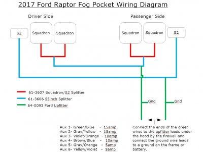 wg_3799] baja designs wiring diagram xr600 download diagram  iness semec mohammedshrine librar wiring 101