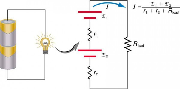 Groovy Electromotive Force Terminal Voltage Physics Wiring Cloud Onicaxeromohammedshrineorg