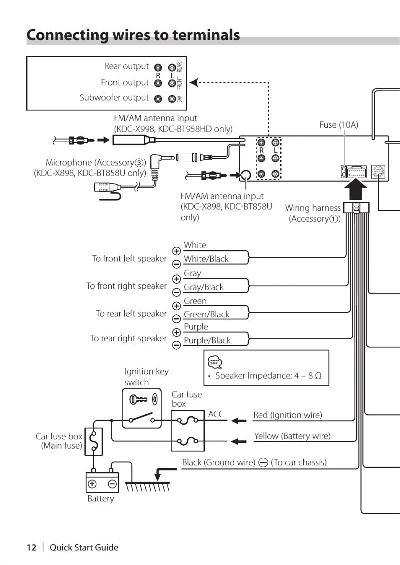 [GJFJ_338]  CA_1475] Kdc Wiring Also Kenwood Wiring Harness Diagram Moreover Kenwood 16  Pin | Kenwood Kdc Bt742u Wiring Diagram |  | Jidig Kapemie Mohammedshrine Librar Wiring 101