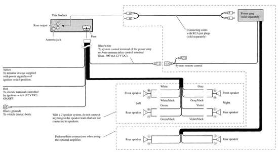 Pioneer Deh P3900Mp Wiring Diagram from static-cdn.imageservice.cloud