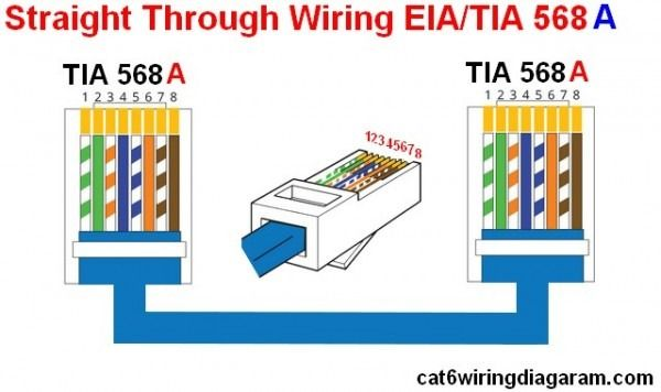 DB_5508] Cat 6 Connector Wiring Diagram Together With Printable Cat 6 Wiring  Free DiagramAlypt Gritea Mohammedshrine Librar Wiring 101