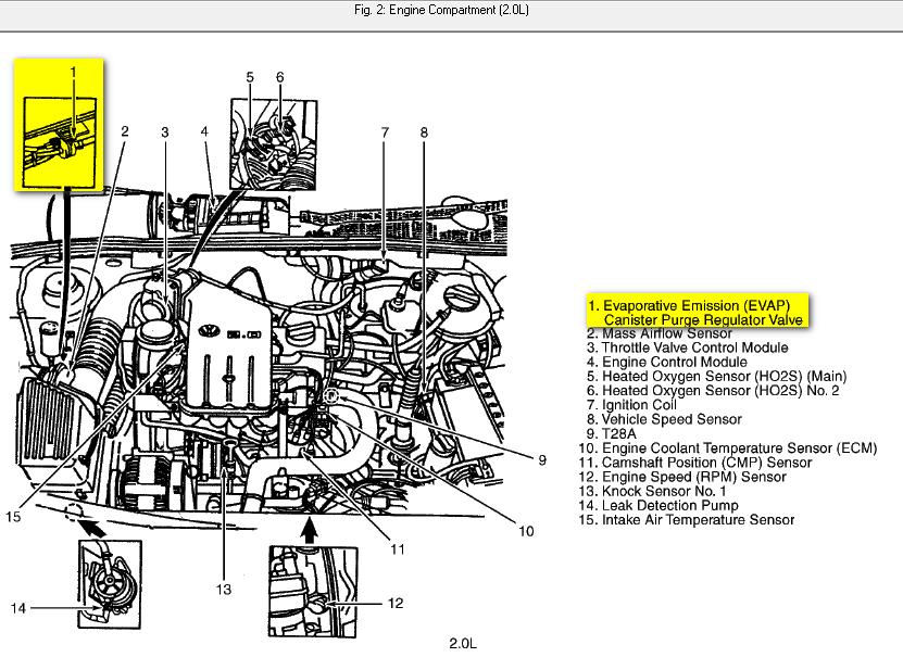 98 Vw Jetta Engine Diagram - Wiring DDiagrams Home seat-grand -  seat-grand.brixiaproart.it | 1998 Jetta Engine Diagram |  | Brixia PRO Art