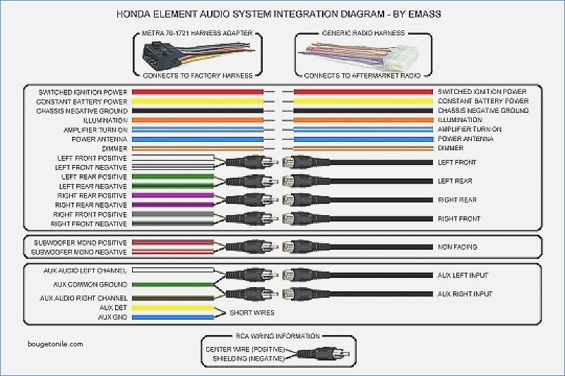 Pioneer Fh X720Bt Wiring Harness Diagram from static-cdn.imageservice.cloud